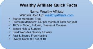 Wealthy Affiliate facts
